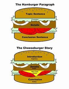 academic achievement examples