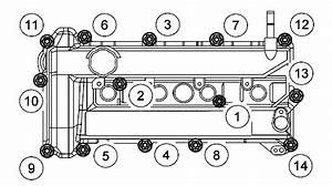 Ford Door Ajar Switch Diagram