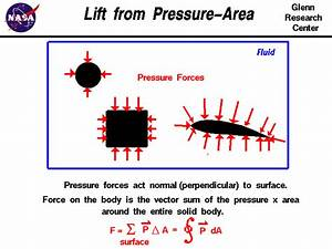 Lift From Pressure