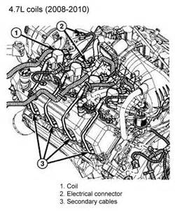 similiar 2000 jeep grand cherokee engine diagram keywords jeep grand cherokee wiring diagram 2004 jeep grand cherokee engine