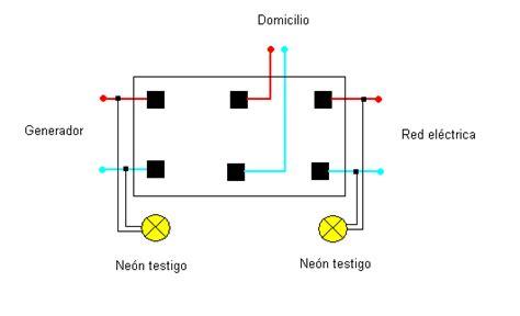 191 como conectar un generador al tablero general de una casa yoreparo