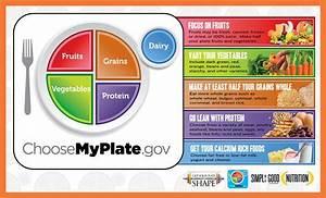 Choose Myplate Food Guide Printable Nutriton Is So