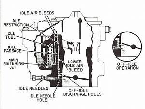 29 Carter 2 Barrel Carburetor Diagram