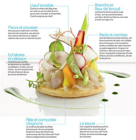 dressage des assiettes en cuisine gastronomie l 39 assiette se met en scène le parisien