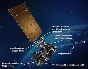 GOES-R | NASA