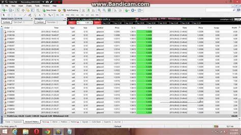 meta 4 trader forex profitable expert advisors for metatrader downloads