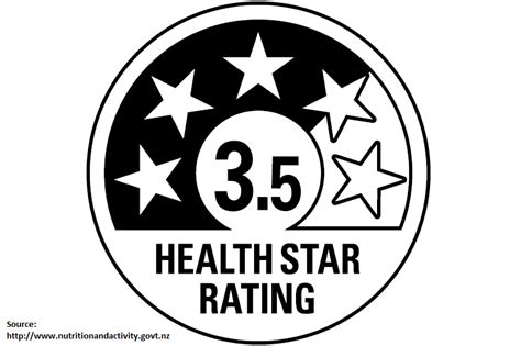 Mencegah Untuk Hamil Warta Konsumen Tanda Bintang Nutrisi Makanan Yayasan