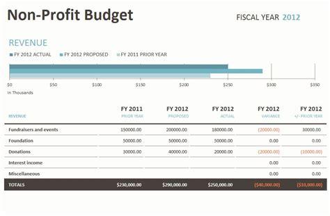 nonprofit budget excel template