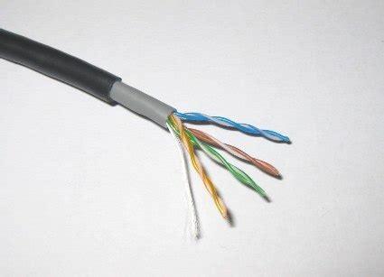 lan kabel aufbau alle produkte zur verf 252 gung gestellt vonlinan lishen cable material co ltd