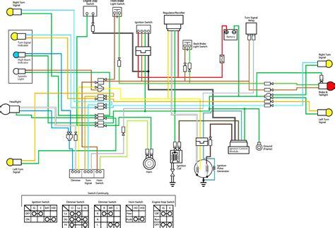Wiring Diagram Virtual Fretboard