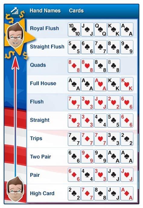 Texas Hold'em Poker Sites  Best Us Hold'em Sites 2018