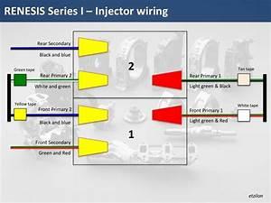 Mazda Rx 8 Wiring Harness Varieties