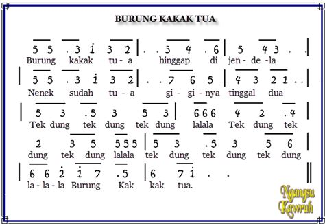 lirik lagu apuse dan not angka not pianika lagu daerah nasi bekepor