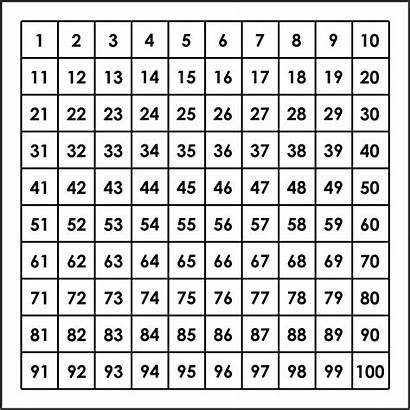 Chart Number Printable Hundred Grid Counting Printablee