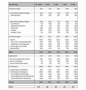 Gutscheine Einnahmen überschuss Rechnung : finanzen excel tools hanseatic business school ~ Themetempest.com Abrechnung