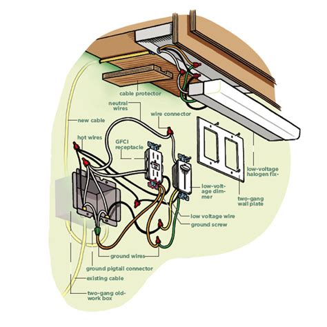 wiring under cabinet lighting how to install undercabinet lighting