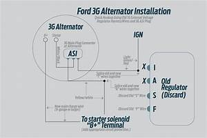 How-to Install A High-output Ford 3g Alternator Into Older Fords