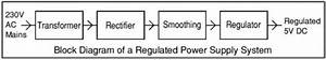 Block Diagram Of Regulated D C  Power Supply