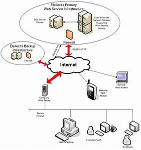 About Epostcode