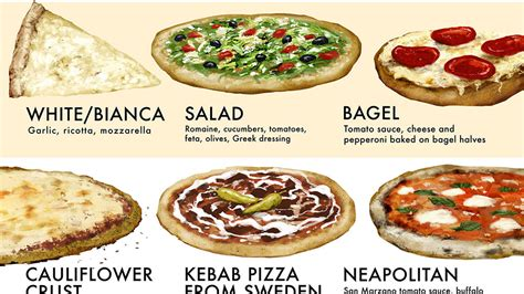 types  pizza food republic