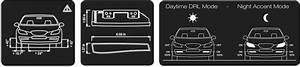 Amazon Com  Sylvania 35071 Ledriving Pixelated Drl  Accent