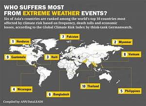 Bangladesh 6th most extreme weather-affected country | The ...