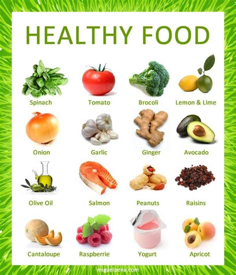 health fitness food healthy eating posters in 2019