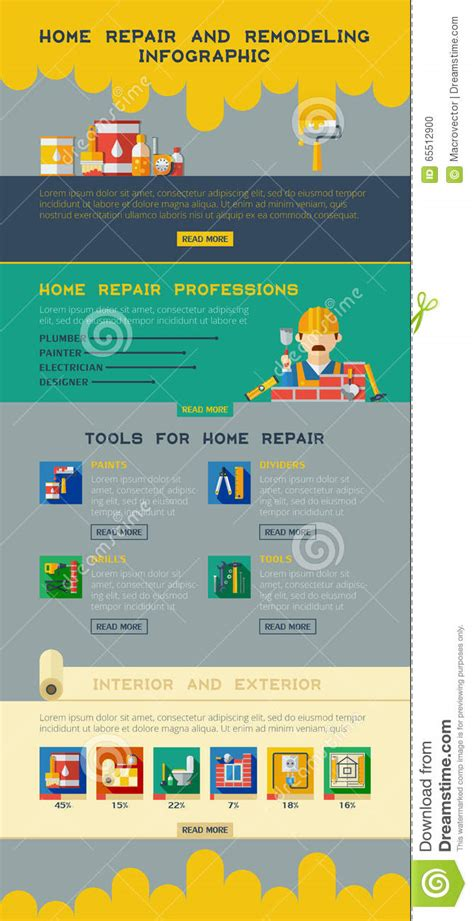 home repair remodeling renovation service infographics