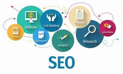 Seo Engine Optimization Website Technology Optimize Way