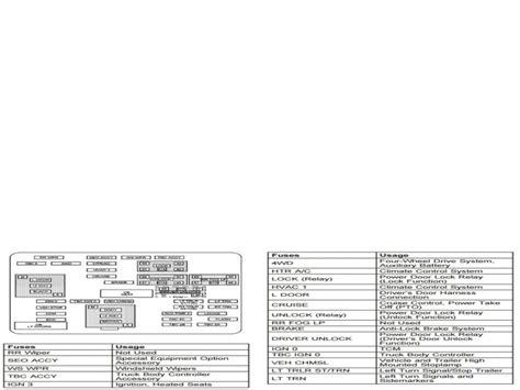 Chevy Silverado Fuse Box Diagram Wiring Forums