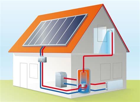 Waerme Der Sonne Die Solarheizung by Energie Ohne Ende Thermobau Ohg