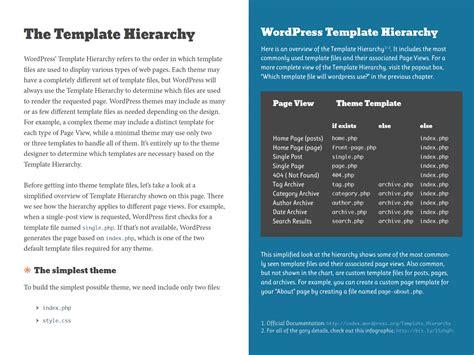 Wordpress Themes In Depth