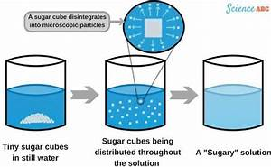 What Mixture Is Formed If Sugar Dissolve In Water