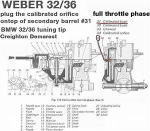 Weber 32  36 Dgv Jet  U0026 Tube Options