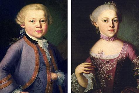 Wolfgang Mozart Biography Works Creativity Height
