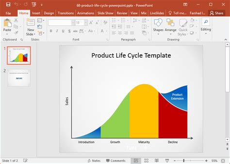 Powerpoint Templates Free 2017 Best Chart Powerpoint Templates In 2017