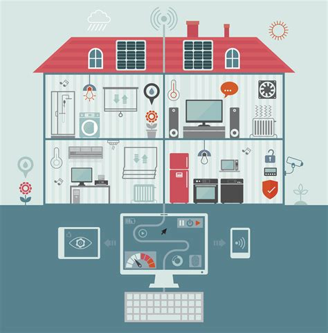 create a house wiring closets for home network automation equipment
