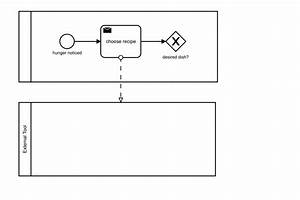 Improved Connection Layout And Multiple Bpmn Diagrams
