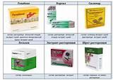 Лекарственные препараты из трав для печени