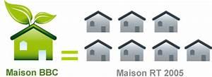 Connaitre Orientation Maison : qu 39 est ce que la maison bbc ou basse consommation ~ Premium-room.com Idées de Décoration