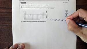 How To Write Periodic Table