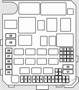 Fuse Box Diagram  U0026gt  Mitsubishi Lancer X  2008