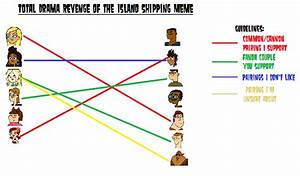 Total Drama Revenge Of The Island Shipping Meme by Welsh ...