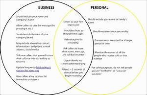 Phone Message Log Template 8 Business Telephone Message Template Sampletemplatess