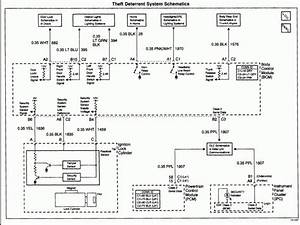 2004 Chevy Malibu Ignition Wiring Diagram