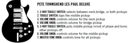 signature series endorsements pete townshend s guitar gear whotabs
