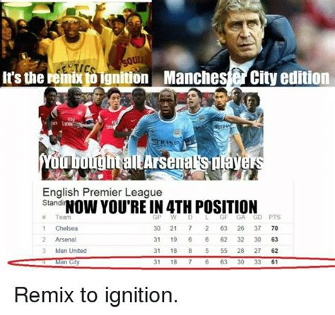 English Premier League Memes - it s the enix dignition manchester city edition english premier league stand now you re in ath