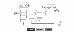 Kia Optima  Flow Diagram - Clutch  U0026 Brake - Automatic Transaxle System