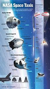 NASA Reveals New Spaceships—Boeing and Elon Musk's SpaceX ...