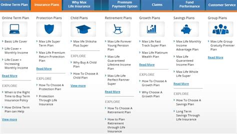 Buy max life insurance policy through online. Max Life Insurance Online Payment - Pay Premium Online